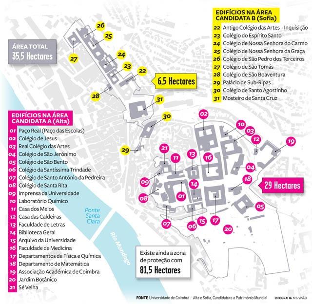 Unesco Reconhece Universidade De Coimbra Alta E Sofia Como