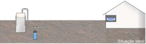 http://www.tamera.org/fileadmin/PDF/digestorDeBiogas.pdf (Solução doméstica de geração de biogás)
